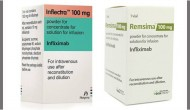 FDA批准首个抗体生物类似药