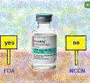PD-L1抗体用于二线肺癌:FDA批准,NCCN拒绝