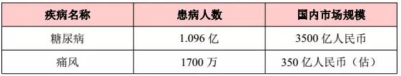 figure17-9-2-1、