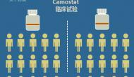 丹麦开始Camostat新冠临床
